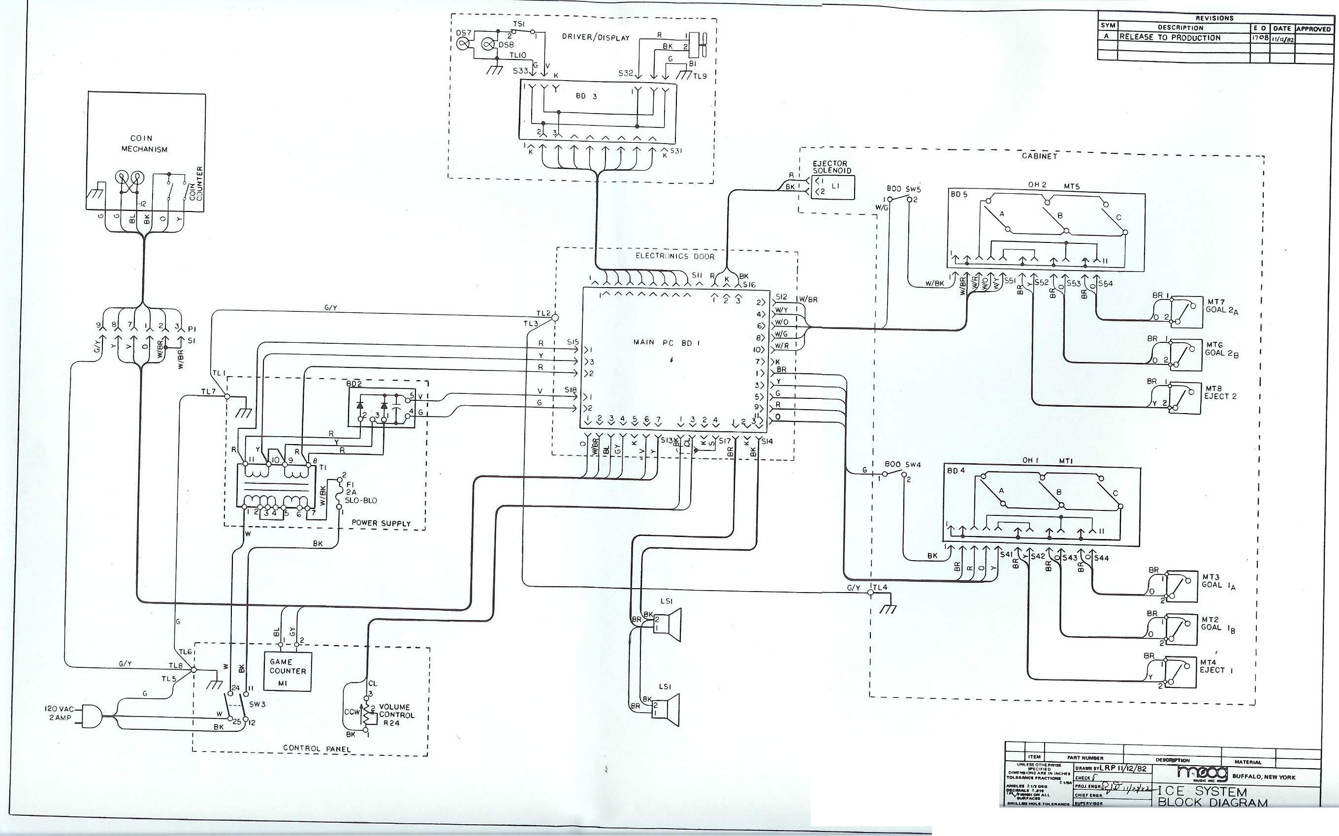 arcade art wiring diagrams