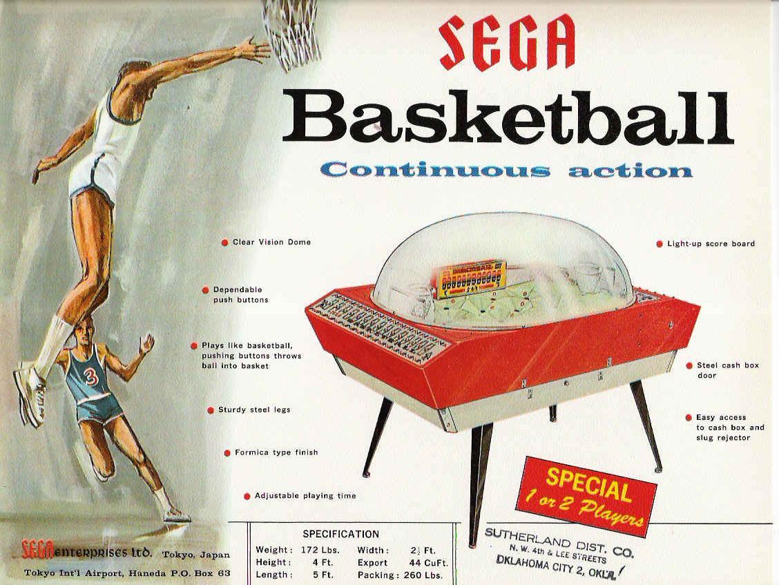 Vos années 70 en matière de jeux vidéo et électroniques Sbasket0