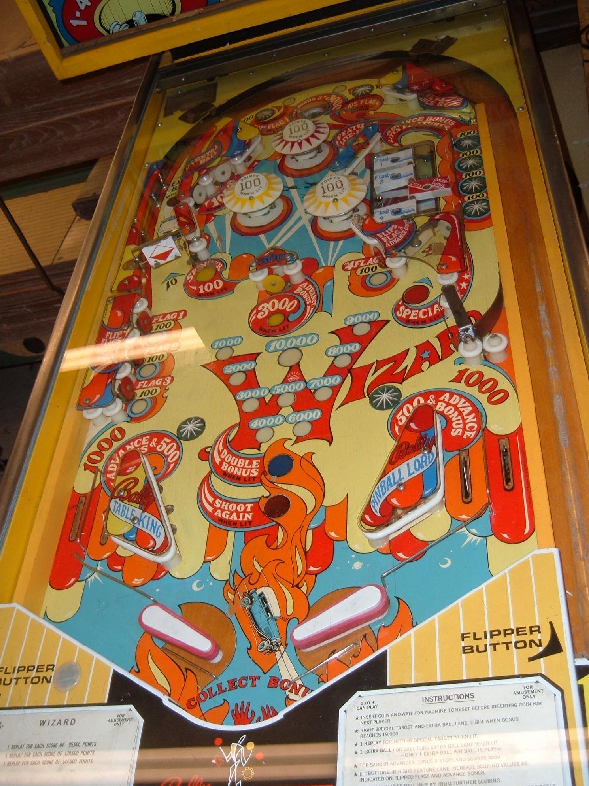 pinball wizard machine