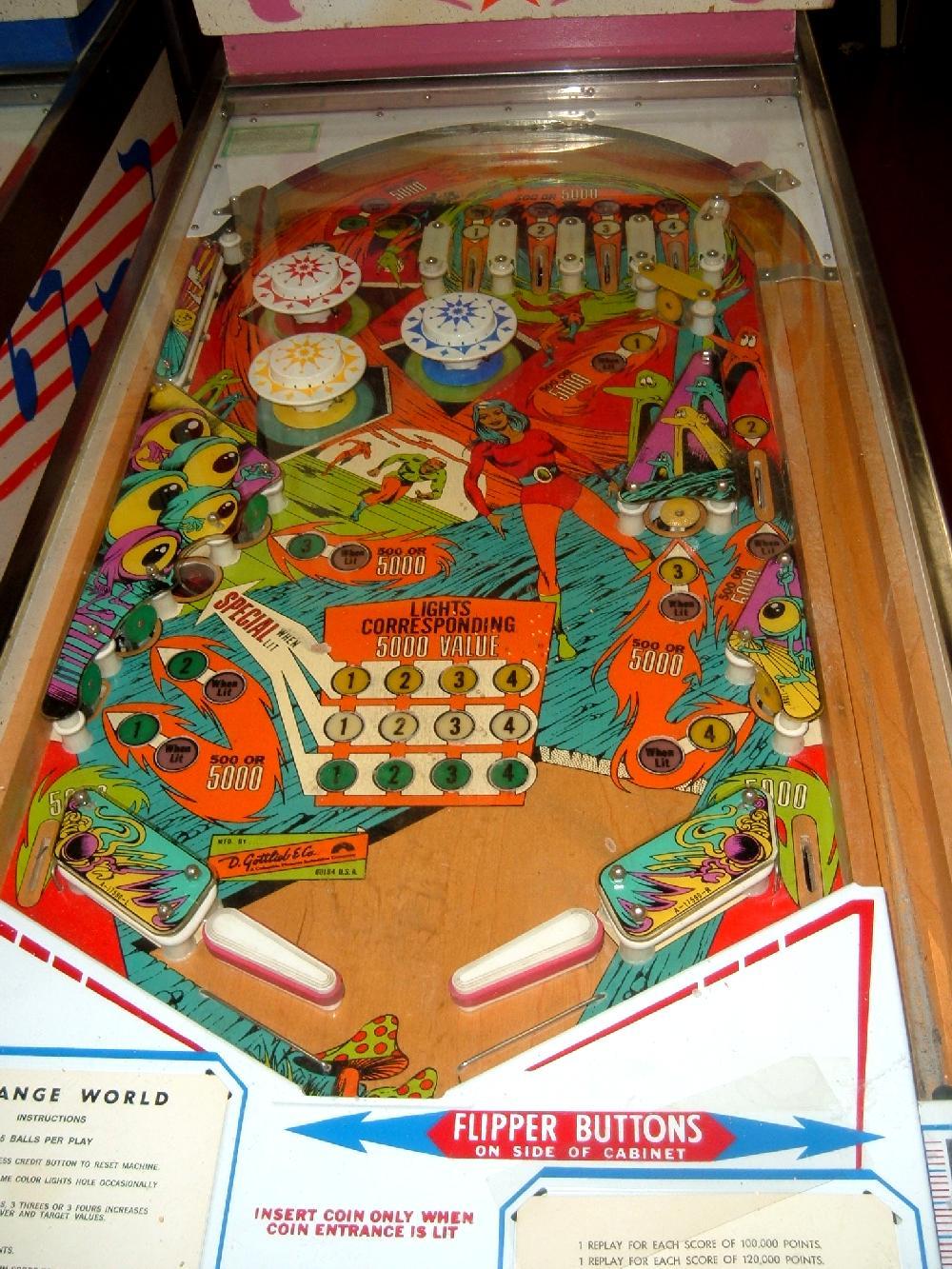 pinball machine collectors