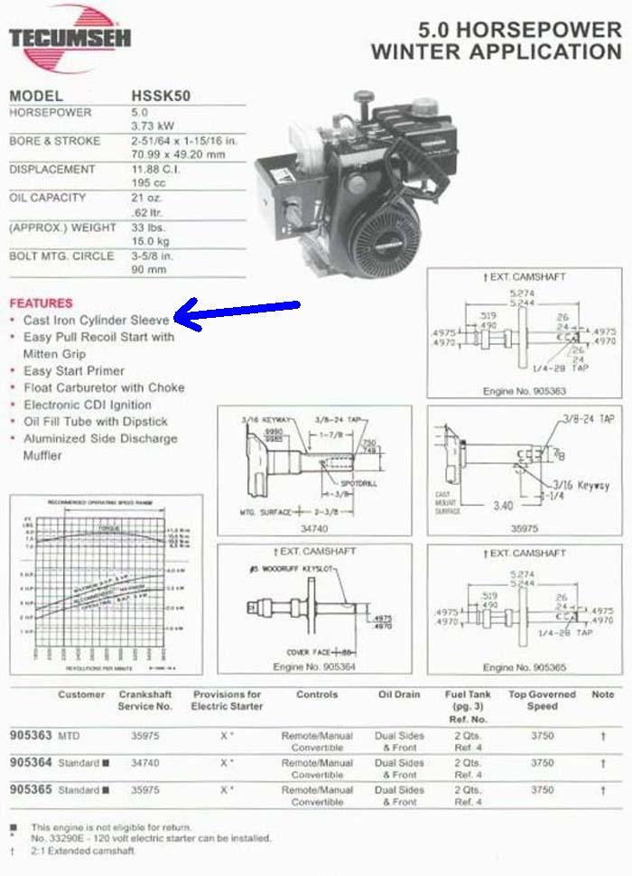 on ohv teseh 5 hp motor wiring diagram