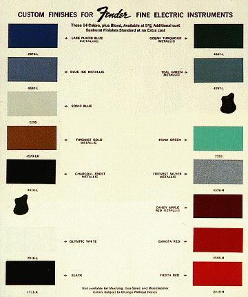 fender color finish chart from 1966 telecaster guitar forum. Black Bedroom Furniture Sets. Home Design Ideas