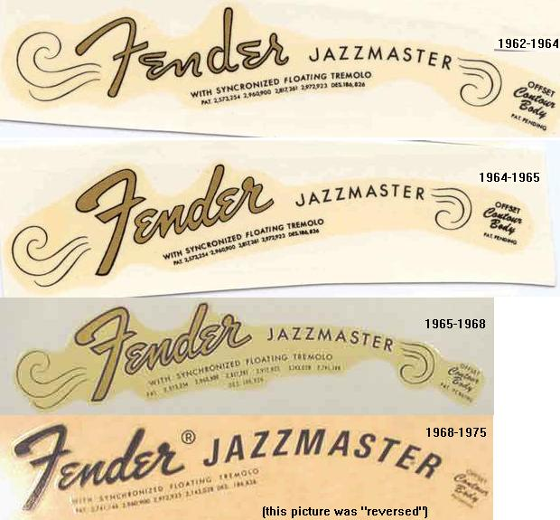 Vintage Guitars Collector Fender Collecting Vintage Guitars